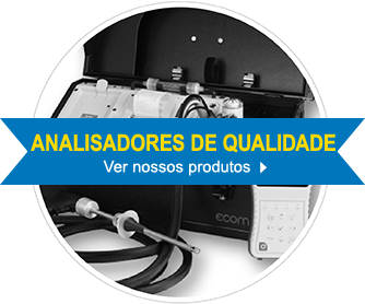 Quality Analyzers